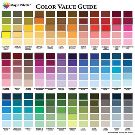 Magic Palette Color Value Guide Nuancier 19x19cm